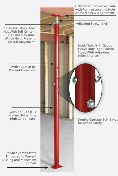 New Home Construction Telescoping Columns Teloposts The